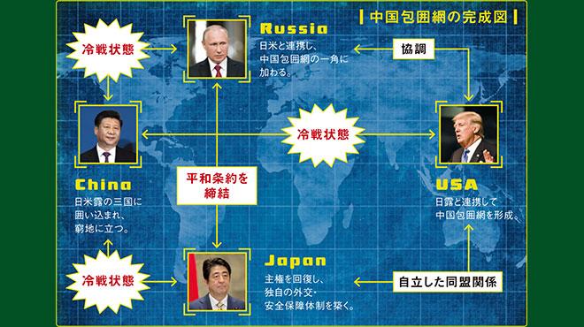 日露平和条約で世界大戦を回避する - 国造りプロジェクト Vol.01/Part.3